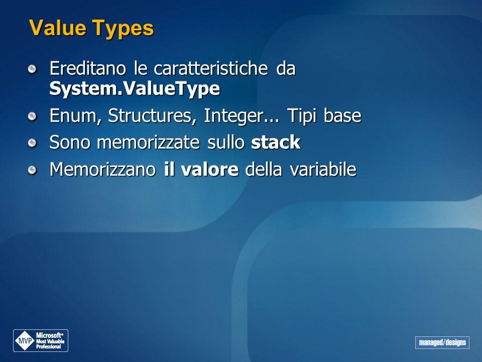 Value Types Ereditano le caratteristiche da System.ValueType Enum, Structures, Integer... Tipi base Sono memorizzate sullo stack Memorizzano il valore