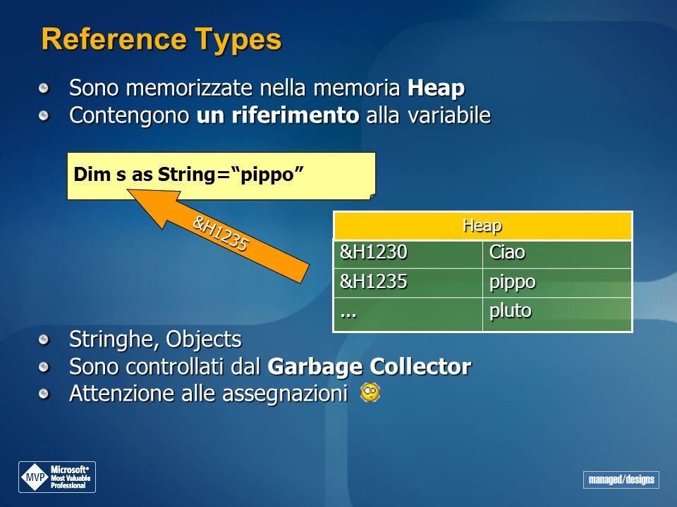 Reference Types Sono memorizzate nella memoria Heap Contengono un riferimento alla variabile Stringhe, Objects Sono controllati dal Garbage Collector
