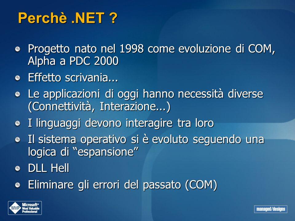 Perchè.NET ? Progetto nato nel 1998 come evoluzione di COM, Alpha a PDC 2000 Effetto scrivania... Le applicazioni di oggi hanno necessità diverse (Con