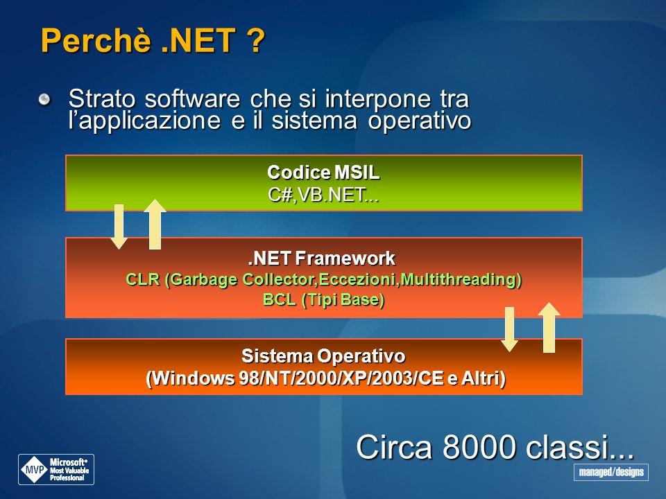 Perchè.NET ? Strato software che si interpone tra lapplicazione e il sistema operativo Codice MSIL C#,VB.NET....NET Framework CLR (Garbage Collector,E