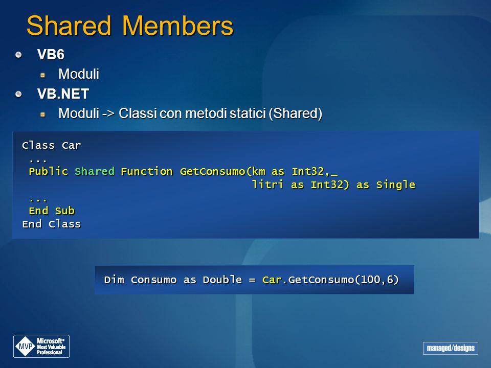Shared Members VB6ModuliVB.NET Moduli -> Classi con metodi statici (Shared) Class Car...... Public Shared Function GetConsumo(km as Int32,_ Public Sha