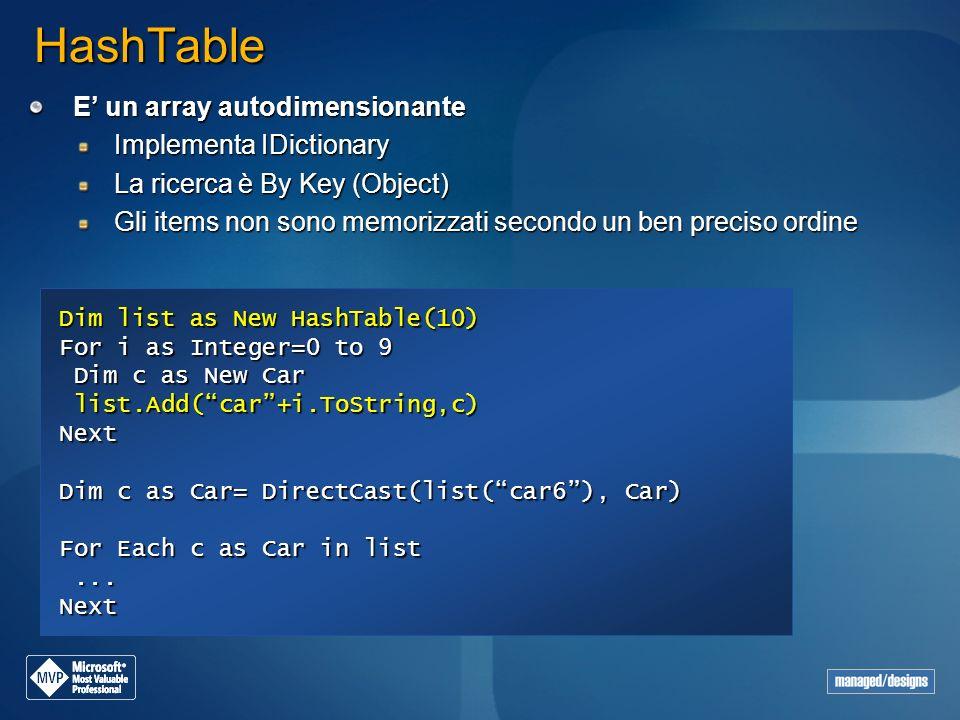 HashTable E un array autodimensionante Implementa IDictionary La ricerca è By Key (Object) Gli items non sono memorizzati secondo un ben preciso ordin