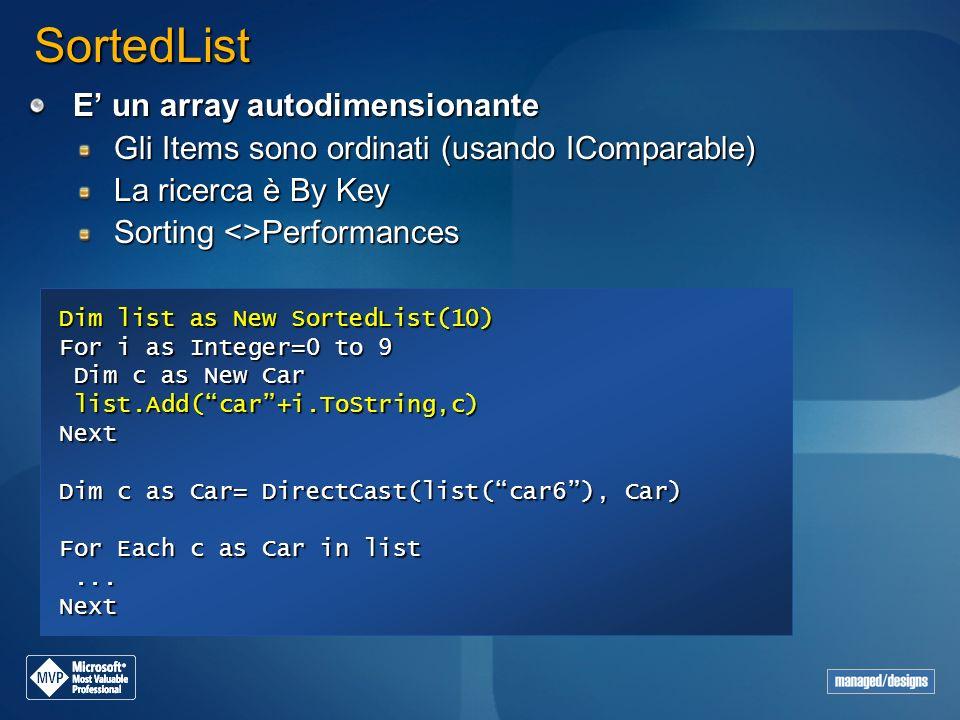 SortedList E un array autodimensionante Gli Items sono ordinati (usando IComparable) La ricerca è By Key Sorting <>Performances Dim list as New Sorted