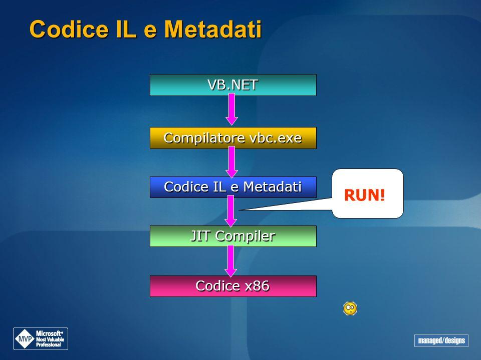Codice IL e Metadati VB.NET Compilatore vbc.exe Codice IL e Metadati JIT Compiler Codice x86 RUN!