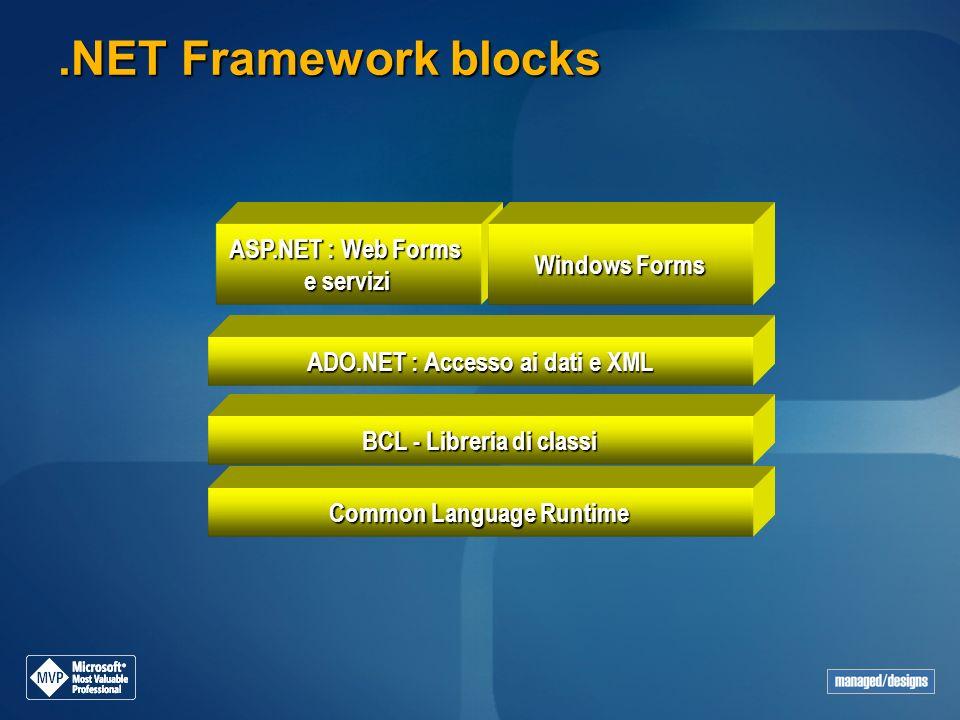 Common Language Runtime BCL - Libreria di classi ADO.NET : Accesso ai dati e XML ASP.NET : Web Forms e servizi Windows Forms.NET Framework blocks