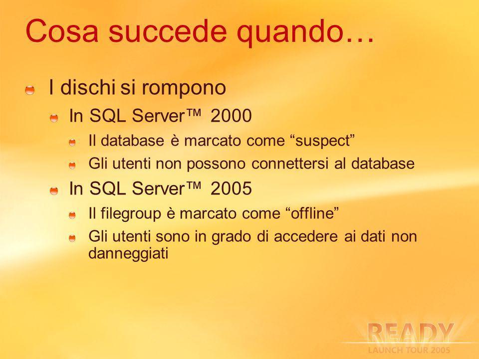 Cosa succede quando… I dischi si rompono In SQL Server 2000 Il database è marcato come suspect Gli utenti non possono connettersi al database In SQL Server 2005 Il filegroup è marcato come offline Gli utenti sono in grado di accedere ai dati non danneggiati
