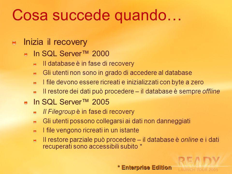 Cosa succede quando… Inizia il recovery In SQL Server 2000 Il database è in fase di recovery Gli utenti non sono in grado di accedere al database I file devono essere ricreati e inizializzati con byte a zero Il restore dei dati può procedere – il database è sempre offline In SQL Server 2005 Il Filegroup è in fase di recovery Gli utenti possono collegarsi ai dati non danneggiati I file vengono ricreati in un istante Il restore parziale può procedere – il database è online e i dati recuperati sono accessibili subito * * Enterprise Edition