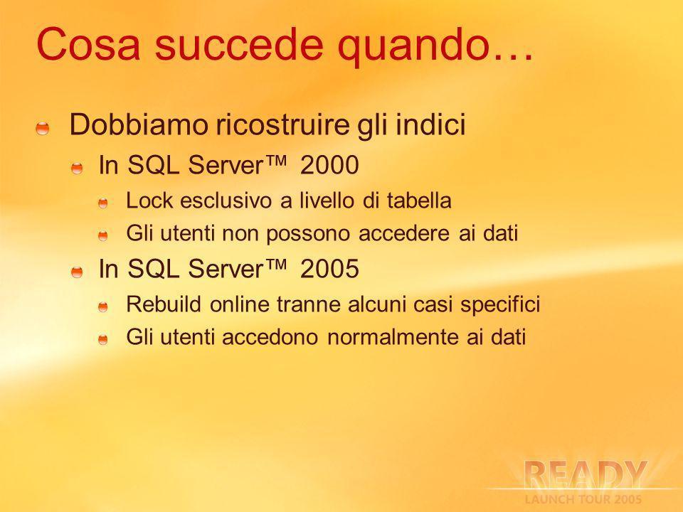 Cosa succede quando… Dobbiamo ricostruire gli indici In SQL Server 2000 Lock esclusivo a livello di tabella Gli utenti non possono accedere ai dati In SQL Server 2005 Rebuild online tranne alcuni casi specifici Gli utenti accedono normalmente ai dati