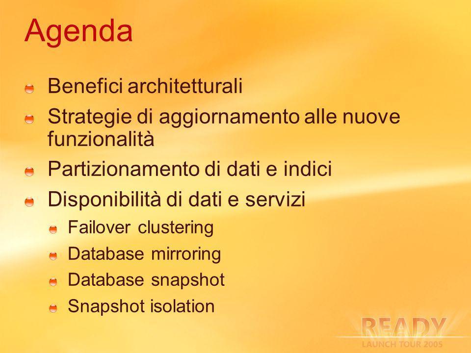 Agenda Benefici architetturali Strategie di aggiornamento alle nuove funzionalità Partizionamento di dati e indici Disponibilità di dati e servizi Failover clustering Database mirroring Database snapshot Snapshot isolation