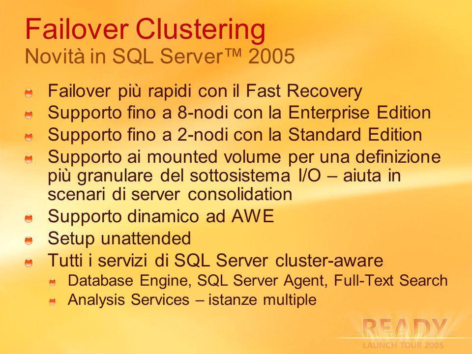 Failover Clustering Novità in SQL Server 2005 Failover più rapidi con il Fast Recovery Supporto fino a 8-nodi con la Enterprise Edition Supporto fino a 2-nodi con la Standard Edition Supporto ai mounted volume per una definizione più granulare del sottosistema I/O – aiuta in scenari di server consolidation Supporto dinamico ad AWE Setup unattended Tutti i servizi di SQL Server cluster-aware Database Engine, SQL Server Agent, Full-Text Search Analysis Services – istanze multiple
