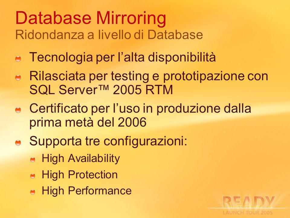 Database Mirroring Ridondanza a livello di Database Tecnologia per lalta disponibilità Rilasciata per testing e prototipazione con SQL Server 2005 RTM Certificato per luso in produzione dalla prima metà del 2006 Supporta tre configurazioni: High Availability High Protection High Performance