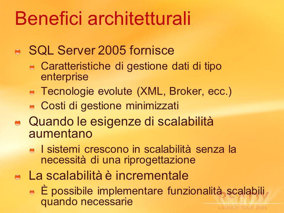 Evoluzioni architetturali TecnologiaEvoluzioneQuando Sicurezza Policy di sicurezza native Sicurezza su dati e metadati Principio del minor privilegio Immediata allupgrade Service Broker Implementazione di soluzioni scalabili Code e dialoghi con consistenza transazionale Aggiornamento architetturale Supporto XML Storage, schema, query, indici Dati semistrutturati e documenti Supporto nativo ai web service Aggiornamento architetturale SQLCLR Applicazioni di calcolo intensivo Estensione del Transact-SQL Aggiornamento architetturale T-SQL Funzionalità avanzate Gestione delle eccezioni Aggiornamento minimo
