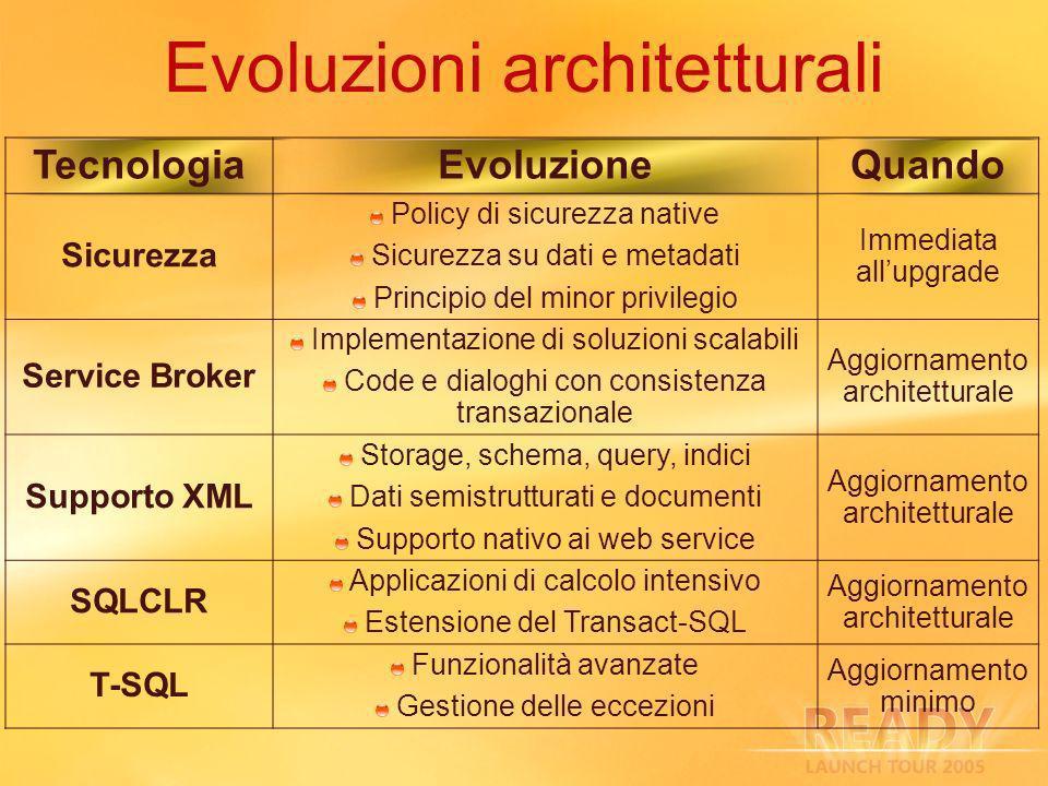 Online Index Rebuild Silvano Coriani Developer Evangelist Microsoft