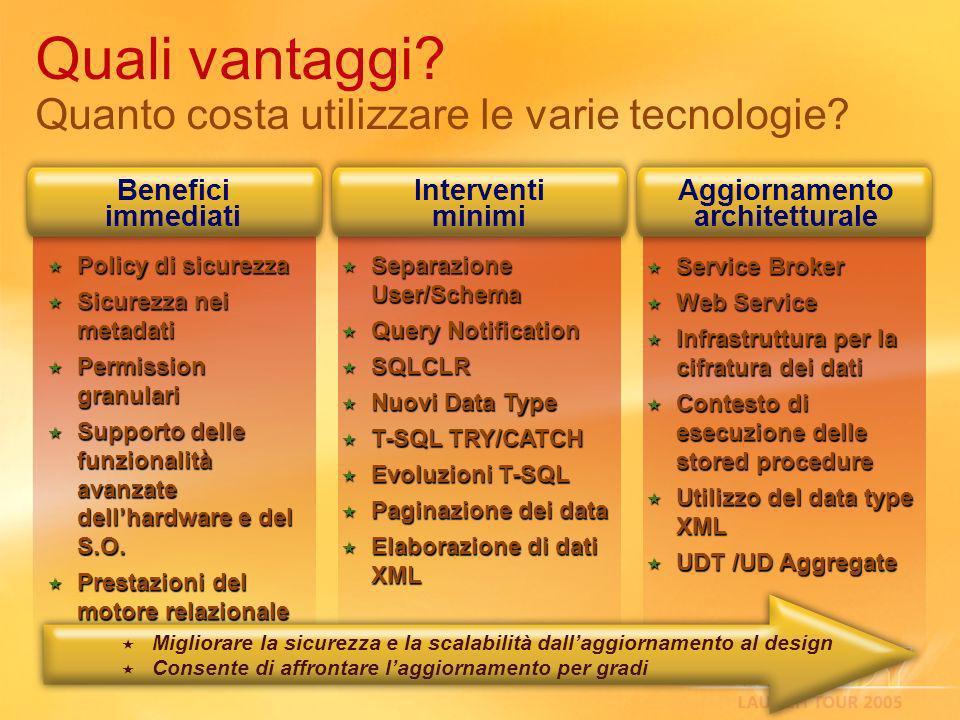 Quali vantaggi. Quanto costa utilizzare le varie tecnologie.
