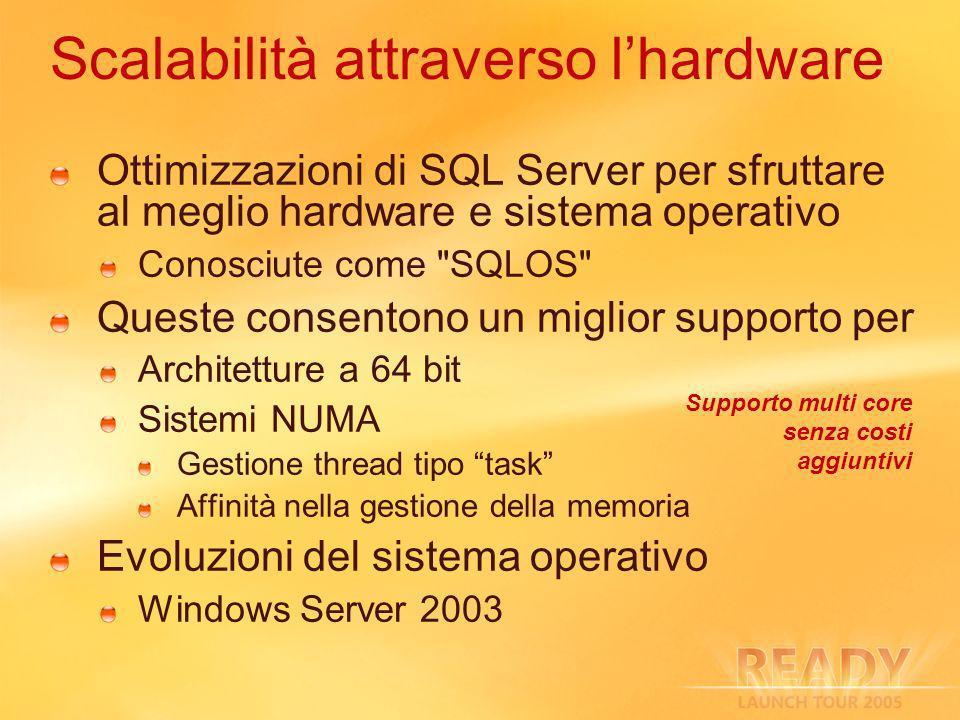 Scalabilità attraverso lhardware Ottimizzazioni di SQL Server per sfruttare al meglio hardware e sistema operativo Conosciute come SQLOS Queste consentono un miglior supporto per Architetture a 64 bit Sistemi NUMA Gestione thread tipo task Affinità nella gestione della memoria Evoluzioni del sistema operativo Windows Server 2003 Supporto multi core senza costi aggiuntivi