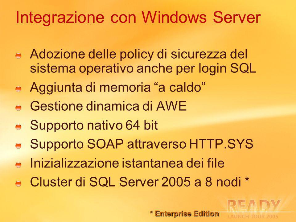 Integrazione con Windows Server Adozione delle policy di sicurezza del sistema operativo anche per login SQL Aggiunta di memoria a caldo Gestione dinamica di AWE Supporto nativo 64 bit Supporto SOAP attraverso HTTP.SYS Inizializzazione istantanea dei file Cluster di SQL Server 2005 a 8 nodi * * Enterprise Edition