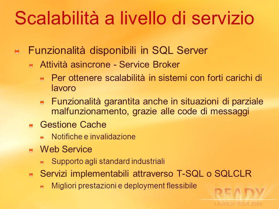 Disponibilità di dati e servizi Cosa significa per noi.