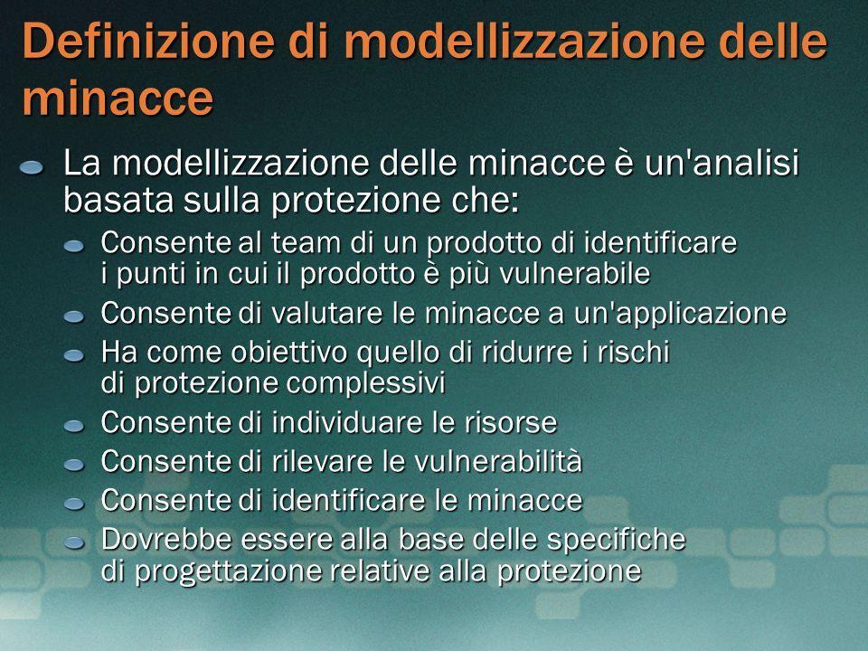 Definizione di modellizzazione delle minacce La modellizzazione delle minacce è un'analisi basata sulla protezione che: Consente al team di un prodott