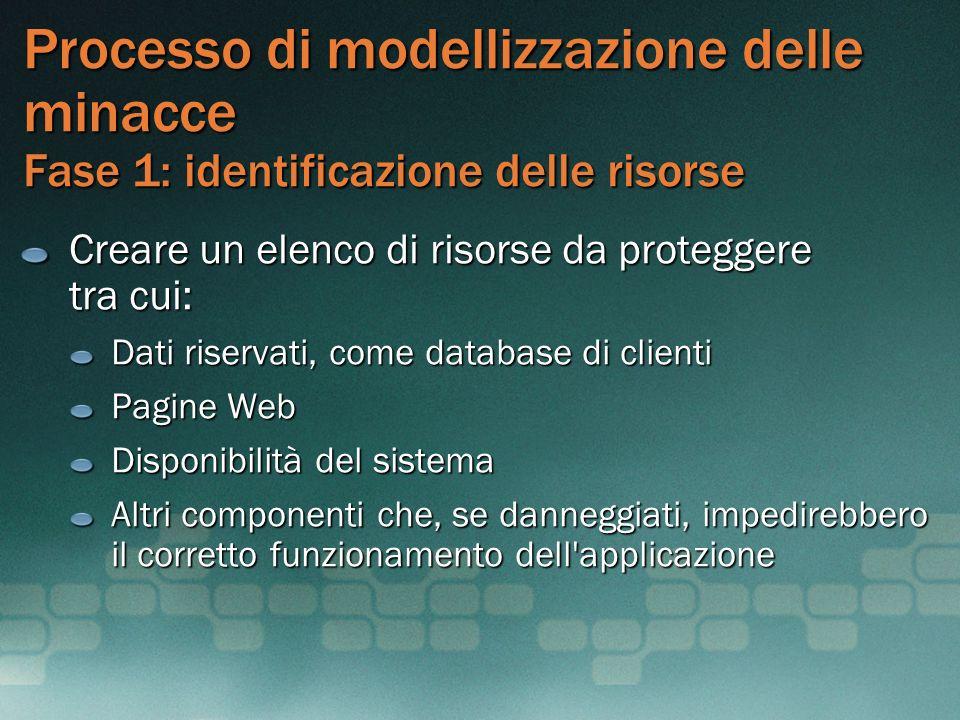 Processo di modellizzazione delle minacce Fase 1: identificazione delle risorse Creare un elenco di risorse da proteggere tra cui: Dati riservati, com
