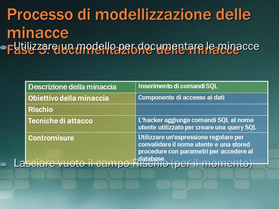 Processo di modellizzazione delle minacce Fase 5: documentazione delle minacce Utilizzare un modello per documentare le minacce Lasciare vuoto il camp