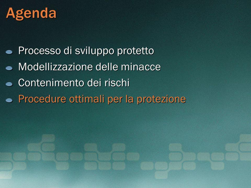 Agenda Processo di sviluppo protetto Modellizzazione delle minacce Contenimento dei rischi Procedure ottimali per la protezione