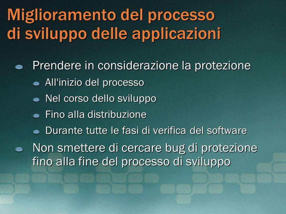 Miglioramento del processo di sviluppo delle applicazioni Prendere in considerazione la protezione All'inizio del processo Nel corso dello sviluppo Fi