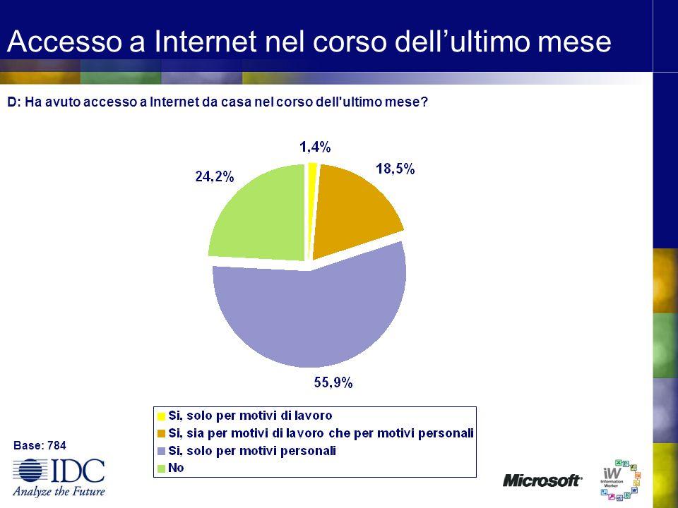 Accesso a Internet nel corso dellultimo mese D: Ha avuto accesso a Internet da casa nel corso dell ultimo mese.