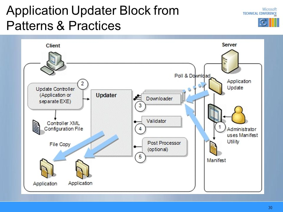 30 Application Updater Block from Patterns & Practices