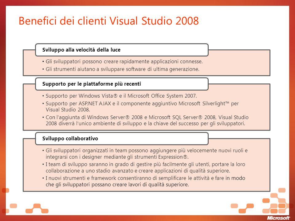 Benefici dei clienti Visual Studio 2008 Gli sviluppatori possono creare rapidamente applicazioni connesse.