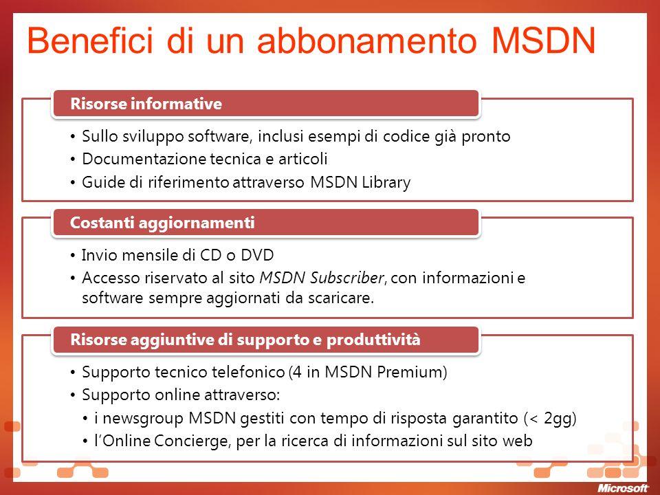 Benefici di un abbonamento MSDN Sullo sviluppo software, inclusi esempi di codice già pronto Documentazione tecnica e articoli Guide di riferimento attraverso MSDN Library Risorse informative Invio mensile di CD o DVD Accesso riservato al sito MSDN Subscriber, con informazioni e software sempre aggiornati da scaricare.