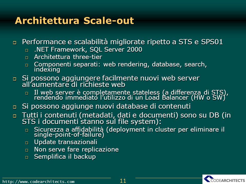 11 http://www.codearchitects.com Architettura Scale-out Performance e scalabilità migliorate ripetto a STS e SPS01 Performance e scalabilità migliorat