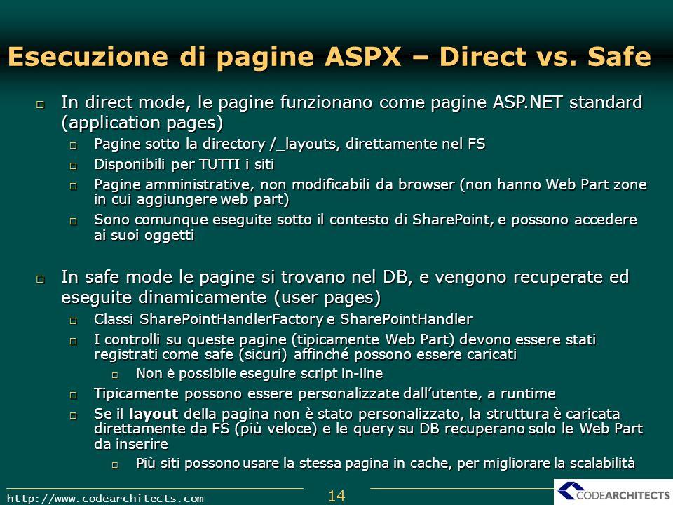 14 http://www.codearchitects.com Esecuzione di pagine ASPX – Direct vs. Safe In direct mode, le pagine funzionano come pagine ASP.NET standard (applic