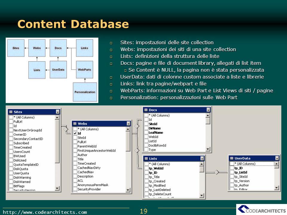 19 http://www.codearchitects.com Content Database Sites: impostazioni delle site collection Sites: impostazioni delle site collection Webs: impostazio