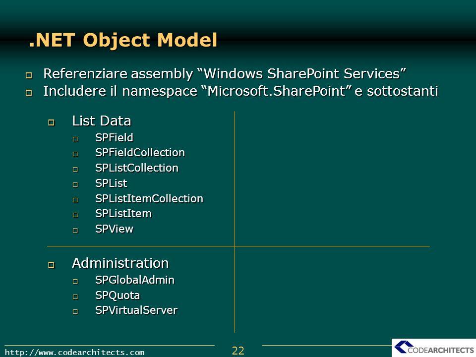 22 http://www.codearchitects.com.NET Object Model List Data List Data SPField SPField SPFieldCollection SPFieldCollection SPListCollection SPListColle