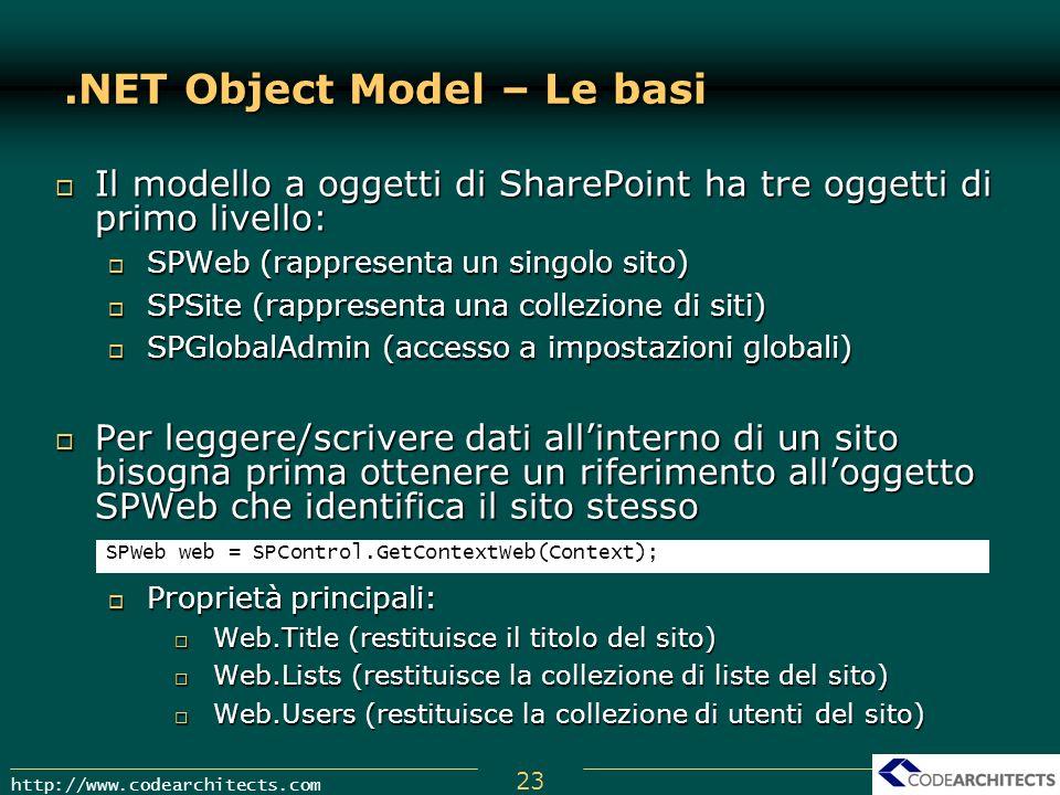 23 http://www.codearchitects.com.NET Object Model – Le basi Il modello a oggetti di SharePoint ha tre oggetti di primo livello: Il modello a oggetti d