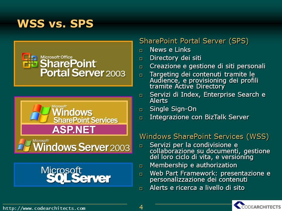 4 http://www.codearchitects.com WSS vs. SPS SharePoint Portal Server (SPS) News e Links News e Links Directory dei siti Directory dei siti Creazione e