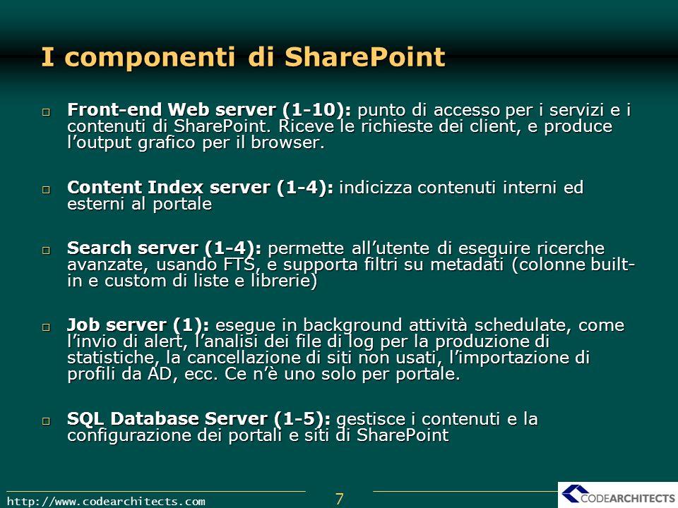 7 http://www.codearchitects.com I componenti di SharePoint Front-end Web server (1-10): punto di accesso per i servizi e i contenuti di SharePoint. Ri
