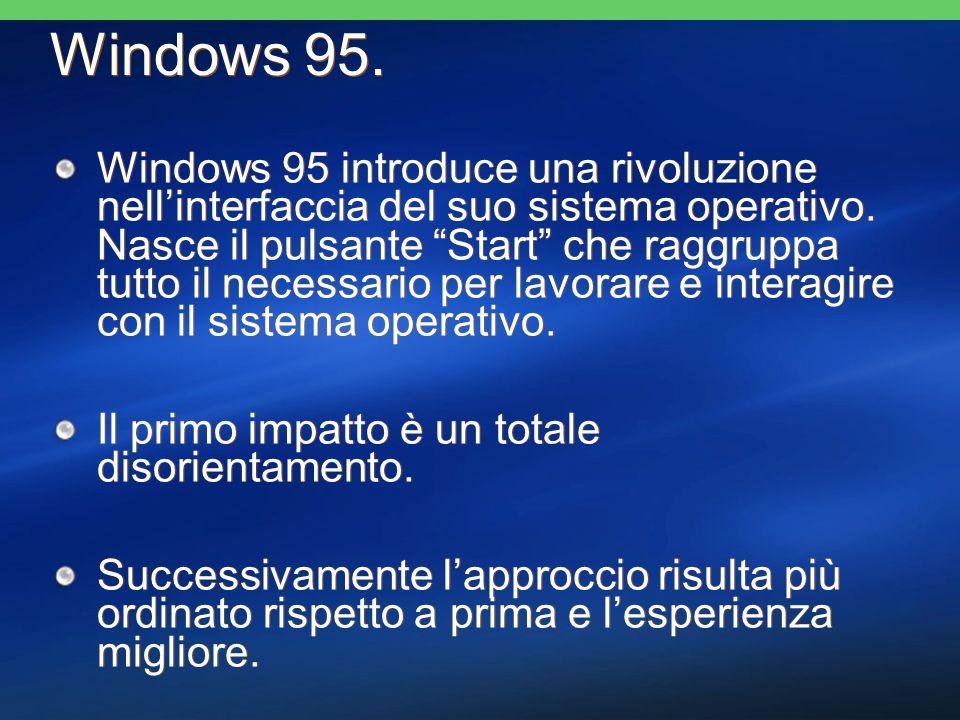Windows 95 introduce una rivoluzione nellinterfaccia del suo sistema operativo. Nasce il pulsante Start che raggruppa tutto il necessario per lavorare