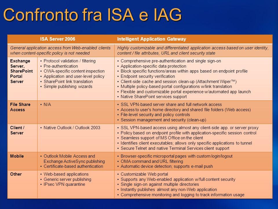 Confronto fra ISA e IAG