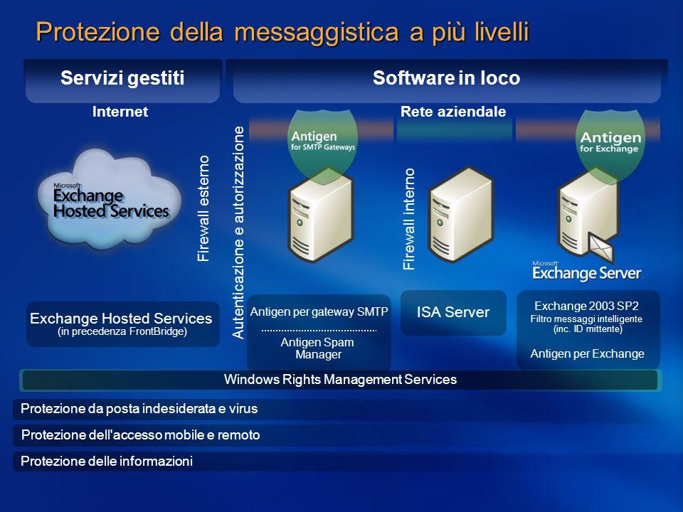 Protezione da posta indesiderata e virus Protezione dell'accesso mobile e remoto Protezione delle informazioni Autenticazione e autorizzazione Servizi