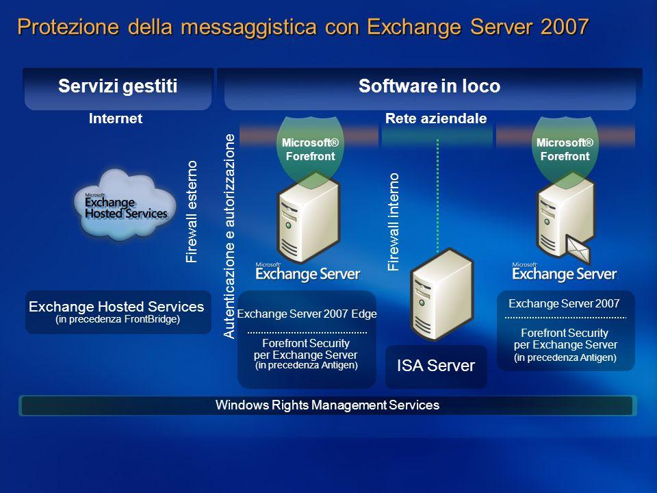 Autenticazione e autorizzazione Servizi gestiti Rete aziendale Firewall interno Software in loco Internet Protezione della messaggistica con Exchange