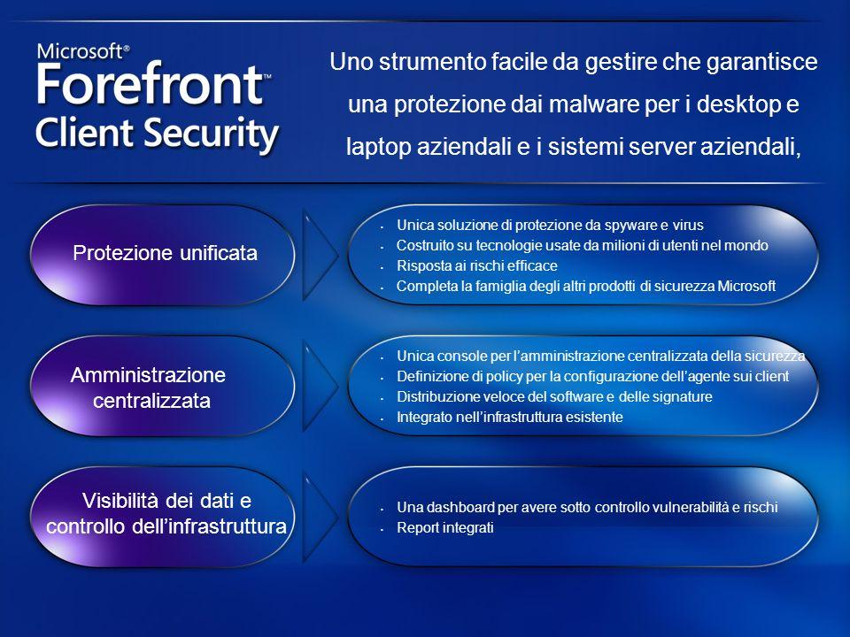 Unica soluzione di protezione da spyware e virus Costruito su tecnologie usate da milioni di utenti nel mondo Risposta ai rischi efficace Completa la