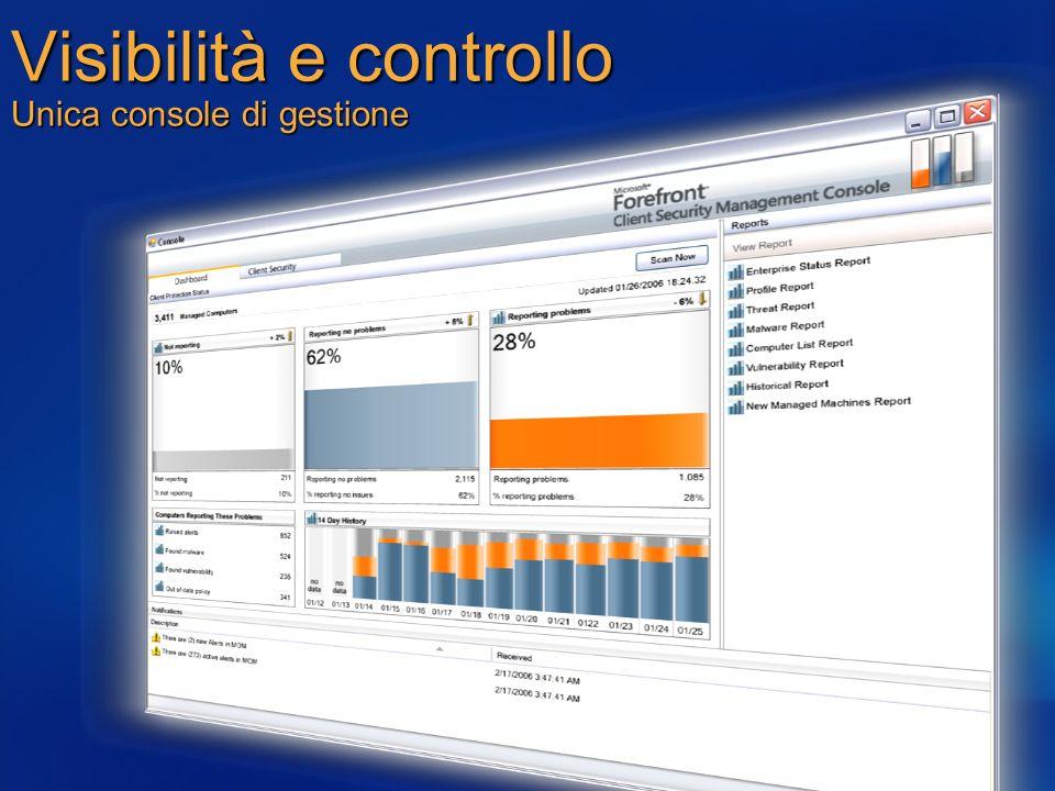 Visibilità e controllo Unica console di gestione