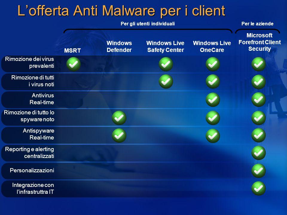 Rimozione dei virus prevalenti Rimozione di tutti i virus noti Antivirus Real-time Rimozione di tutto lo spyware noto Antispyware Real-time Reporting