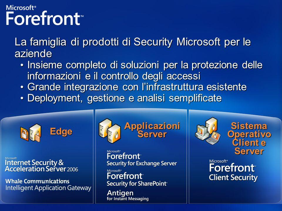 Edge Sistema Operativo Client e Server Applicazioni Server La famiglia di prodotti di Security Microsoft per le aziende Insieme completo di soluzioni