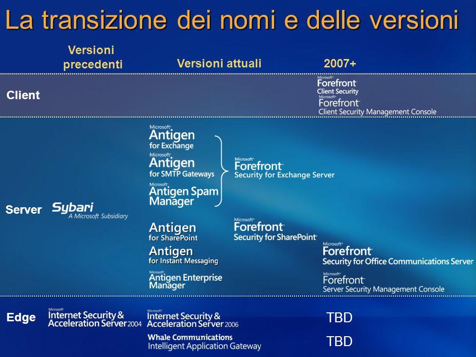 La transizione dei nomi e delle versioni Versioni precedenti Versioni attuali Client Server Edge 2007+ TBD