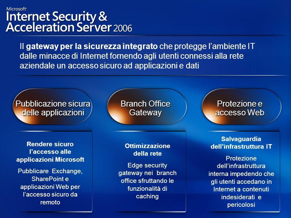 Ottimizzazione della rete Edge security gateway nei branch office sfruttando le funzionalità di caching Salvaguardia dellinfrastruttura IT Protezione