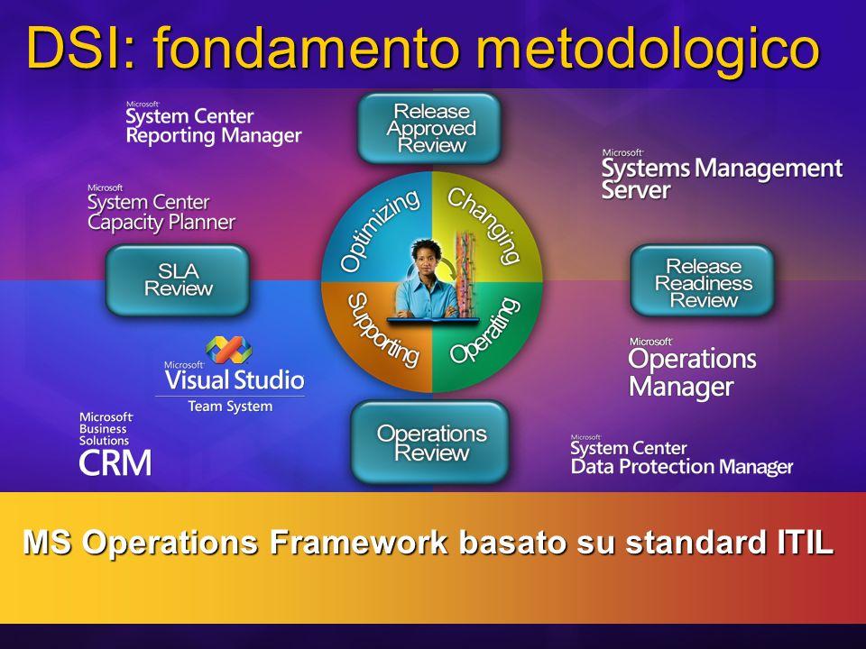 DSI: fondamento metodologico MS Operations Framework basato su standard ITIL