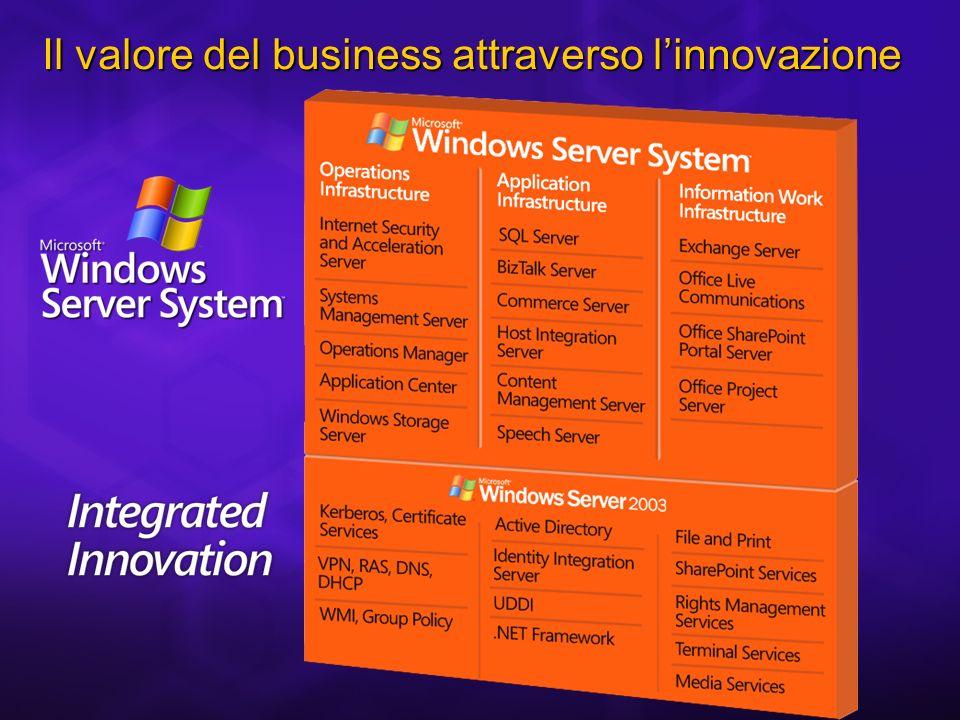 Microsoft Windows Server 2003 System Center Aziende distribuite