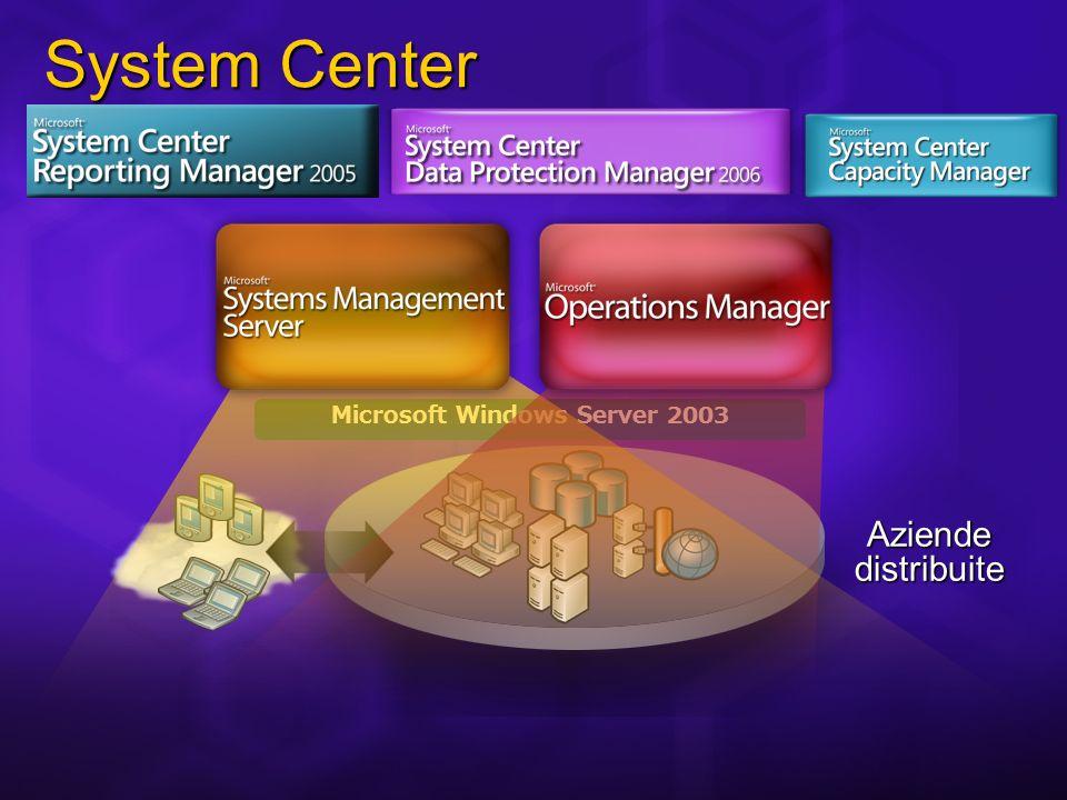 Integrazione Services for Unix Services for Netware Host Integration Server 2004 Microsoft Connector Framework Third Party Integration Integrazione dellinfratsruttura AS400 Novell Linux Unix Microsoft Integrated Platform Interoperabilità